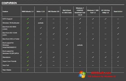 સ્ક્રીનશૉટ WiNToBootic Windows 10